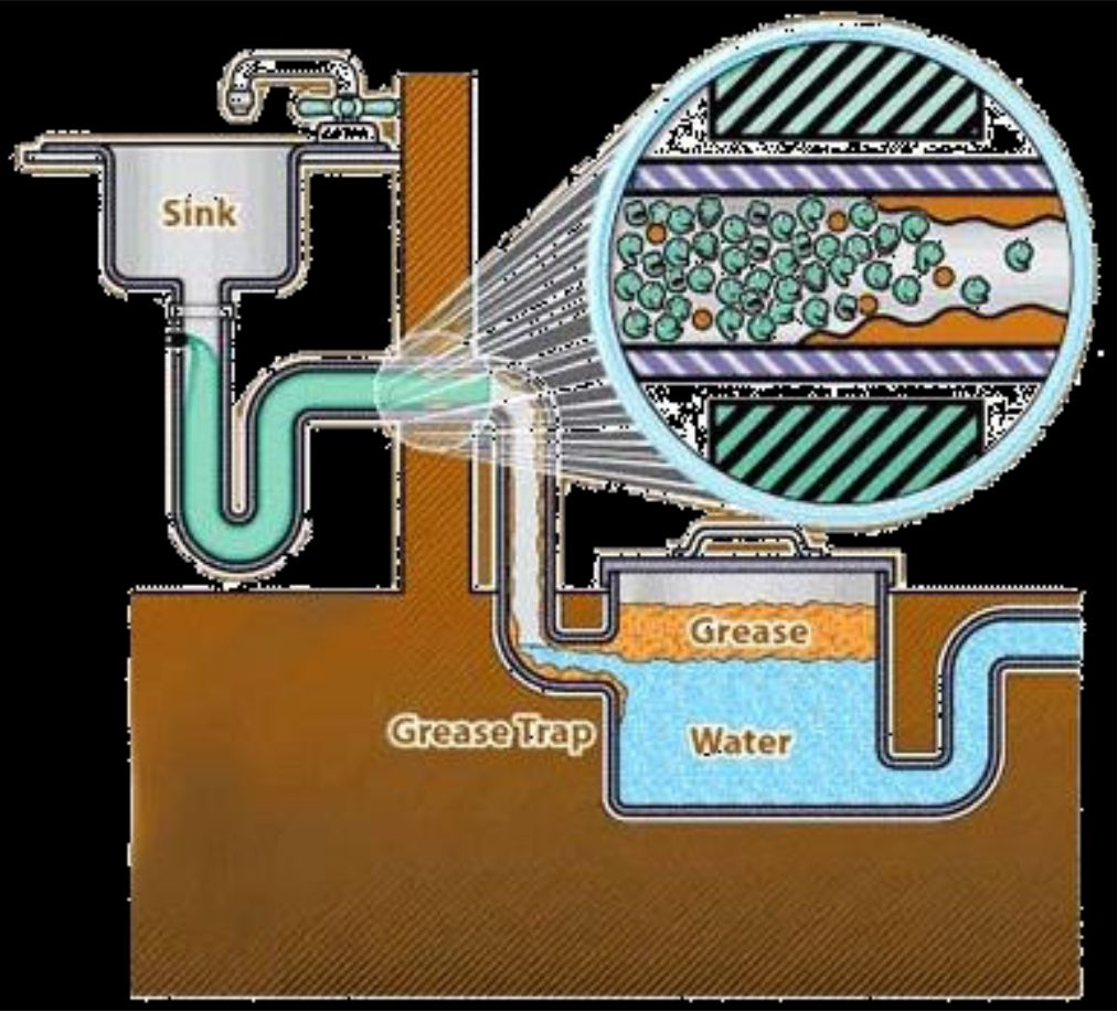 Grease Trap Maintenance and Cleaner